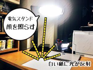Zoomなどオンライン商談・リモート会議で印象を良くする秘訣 10 机の上に白い紙を置くと、反射効果で顔が明るくなる