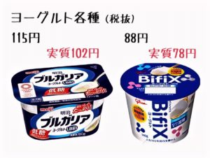 auペイ・三太郎の日-ローソンお得な品物調査 13 ヨーグルト全般はスーパーより1~2割高いが、三太郎の日はほぼスーパー価格になる