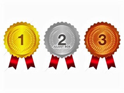 ブログ記事、アクセス順の人気ランキング (2020年5月10日~5月15日)